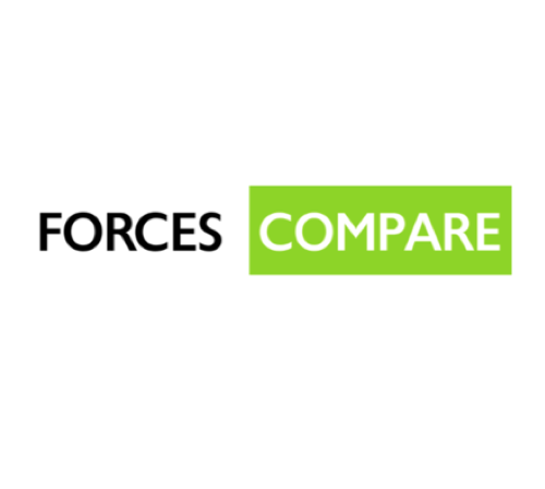 Forces Compare